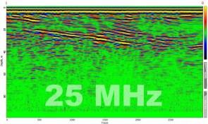 Radar Systems New Python-3 GPR CE Certified